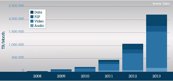appsrgo-stats