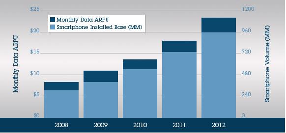 appsrgo-stats2